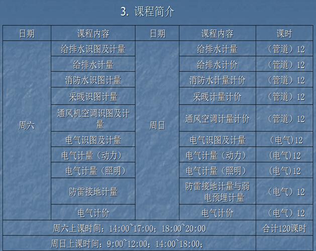 华美造价实训第三期安装实训班10月28日举行公开试听课